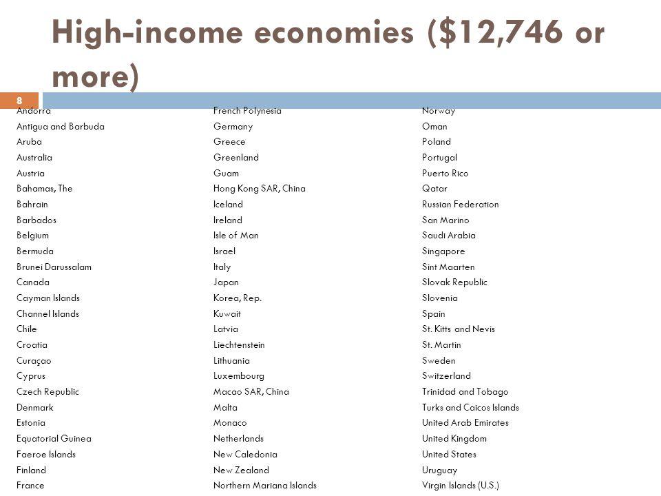 Upper-middle-income economies ($4,126 to $12,745) AngolaFijiPalau AlbaniaGabonPanama AlgeriaGrenadaPeru American SamoaHungaryRomania ArgentinaIran, Islamic Rep.
