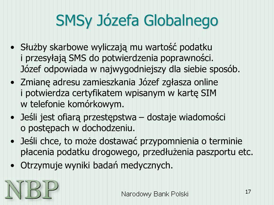 17 SMSy Józefa Globalnego Służby skarbowe wyliczają mu wartość podatku i przesyłają SMS do potwierdzenia poprawności. Józef odpowiada w najwygodniejsz