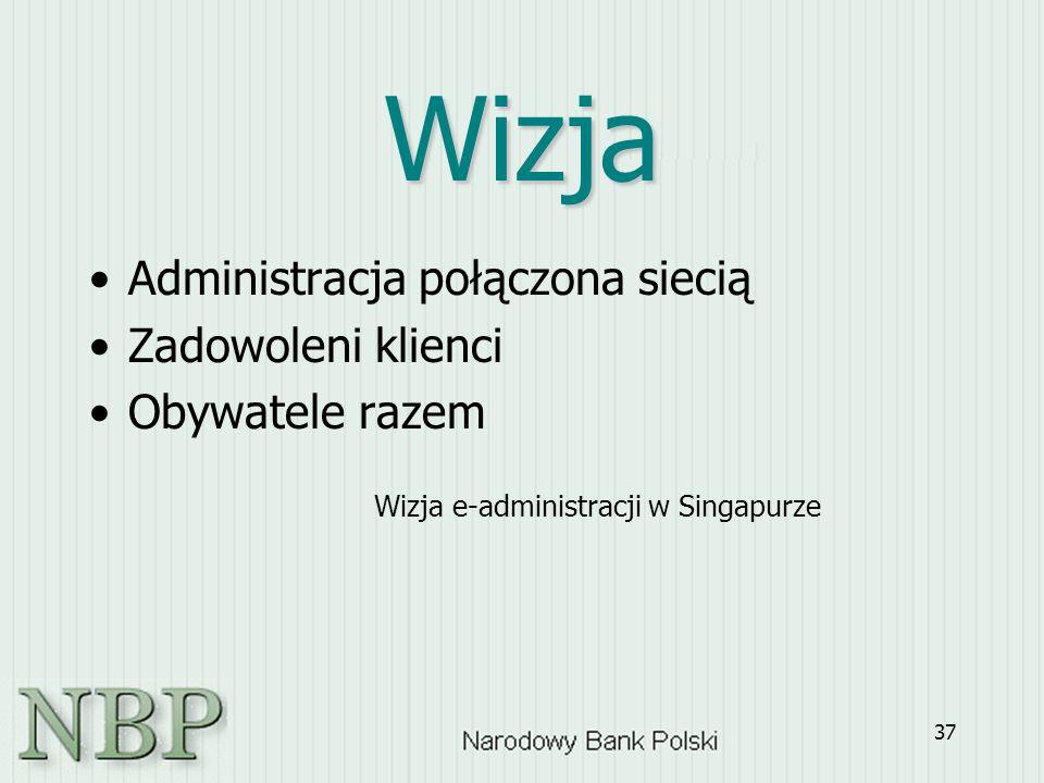 37 Wizja Administracja połączona siecią Zadowoleni klienci Obywatele razem Wizja e-administracji w Singapurze