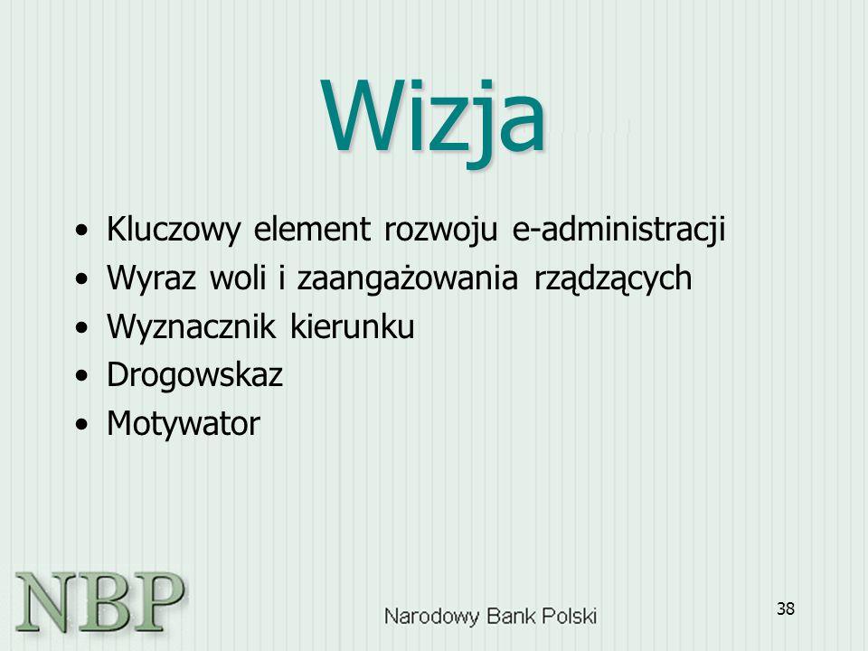 38 Wizja Kluczowy element rozwoju e-administracji Wyraz woli i zaangażowania rządzących Wyznacznik kierunku Drogowskaz Motywator