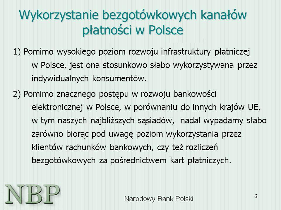 6 Wykorzystanie bezgotówkowych kanałów płatności w Polsce 1) Pomimo wysokiego poziom rozwoju infrastruktury płatniczej w Polsce, jest ona stosunkowo słabo wykorzystywana przez indywidualnych konsumentów.