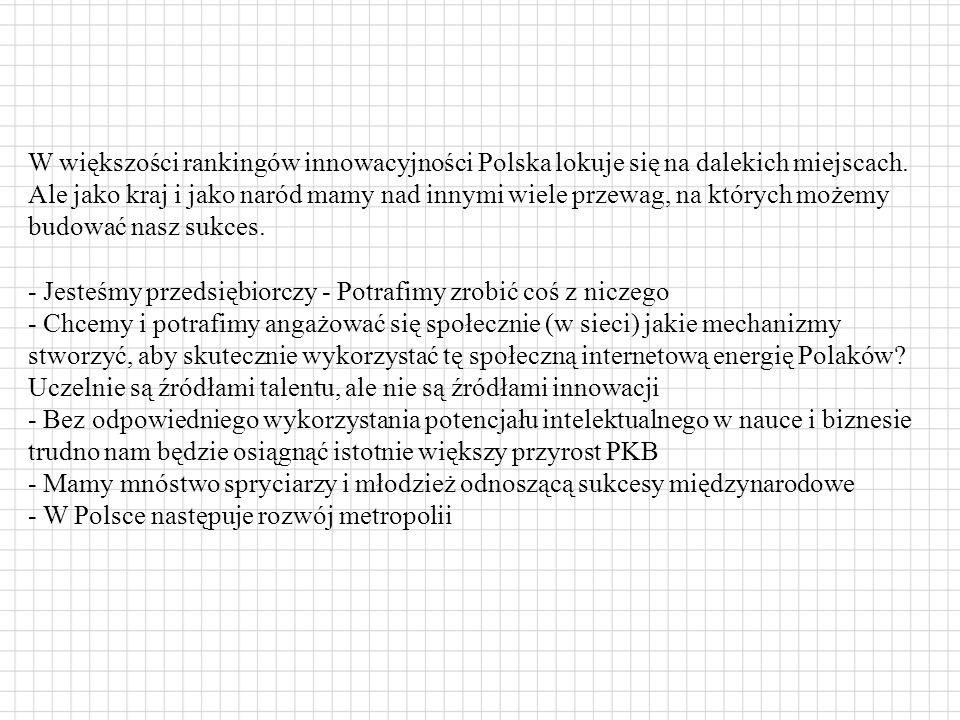 W większości rankingów innowacyjności Polska lokuje się na dalekich miejscach.