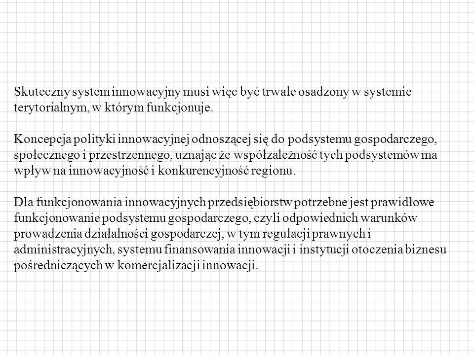 Skuteczny system innowacyjny musi więc być trwale osadzony w systemie terytorialnym, w którym funkcjonuje.
