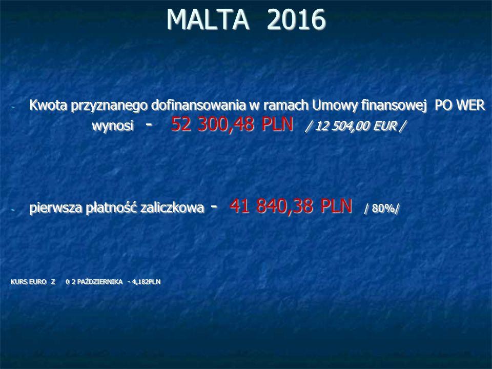 MALTA 2016 - Kwota przyznanego dofinansowania w ramach Umowy finansowej PO WER wynosi - 52 300,48 PLN / 12 504,00 EUR / wynosi - 52 300,48 PLN / 12 504,00 EUR / - pierwsza płatność zaliczkowa - 41 840,38 PLN / 80%/ KURS EURO Z 0 2 PAŹDZIERNIKA - 4,182PLN