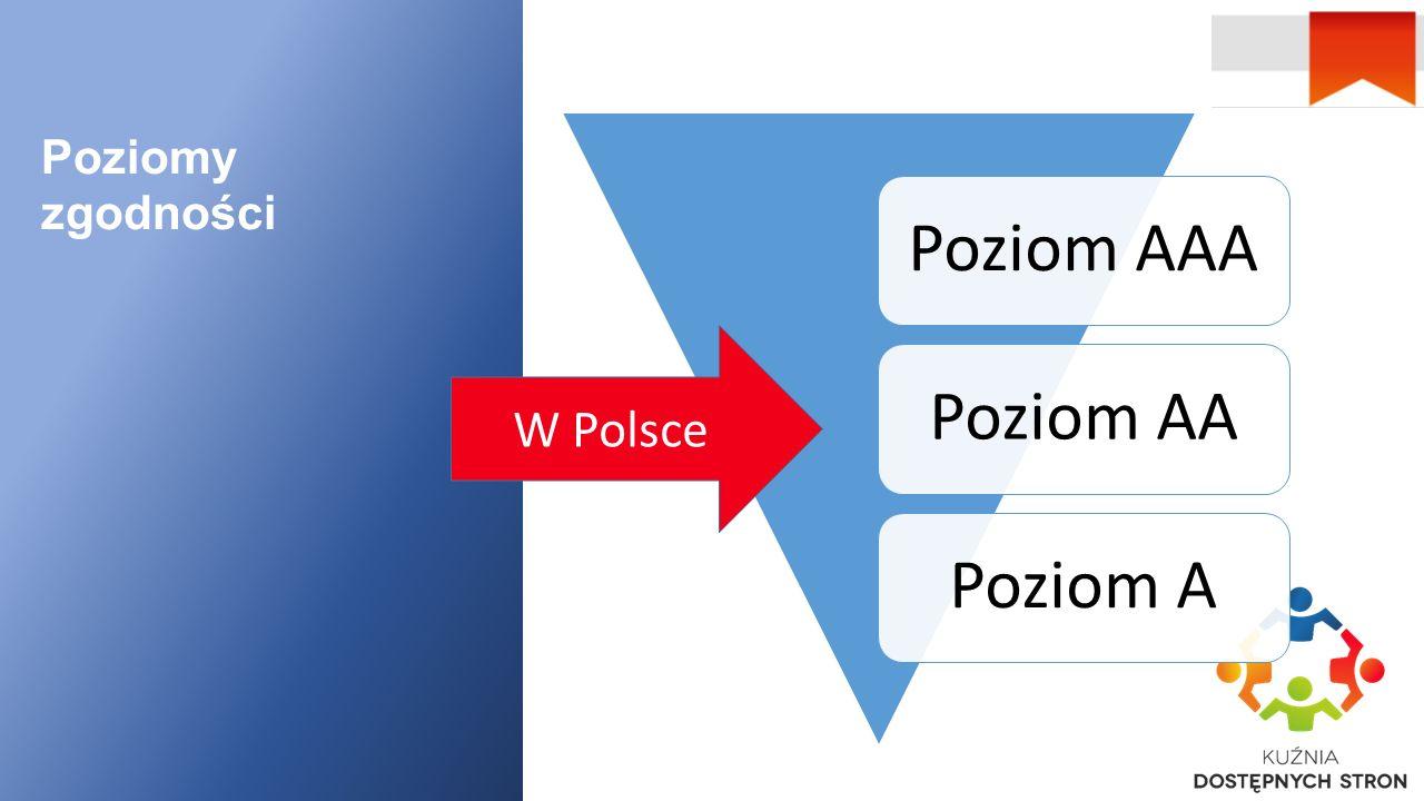 Poziomy zgodności Poziom AAAPoziom AAPoziom A W Polsce