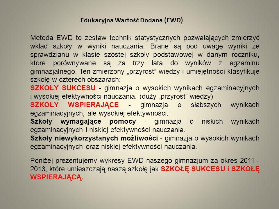 Edukacyjna Wartość Dodana (EWD) Metoda EWD to zestaw technik statystycznych pozwalających zmierzyć wkład szkoły w wyniki nauczania.