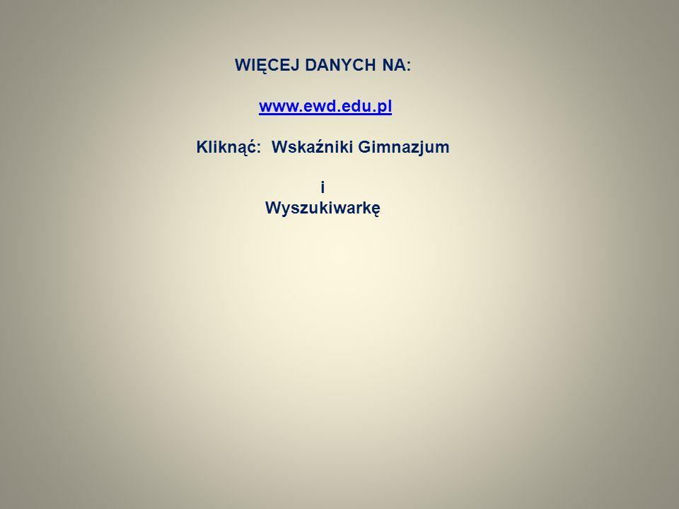 WIĘCEJ DANYCH NA: www.ewd.edu.pl Kliknąć: Wskaźniki Gimnazjum i Wyszukiwarkę