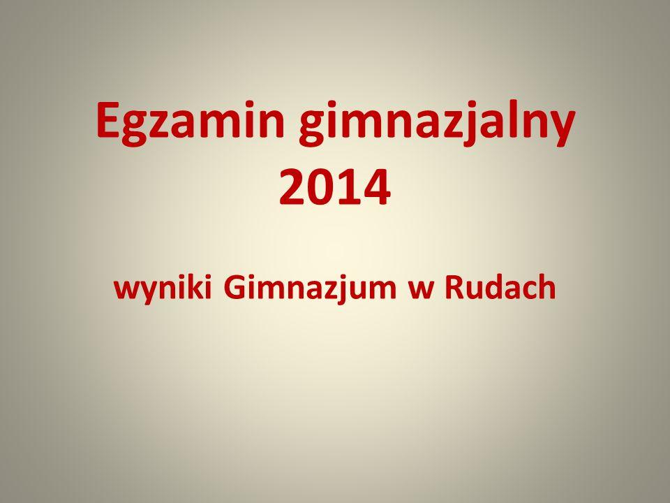 Egzamin gimnazjalny 2014 wyniki Gimnazjum w Rudach
