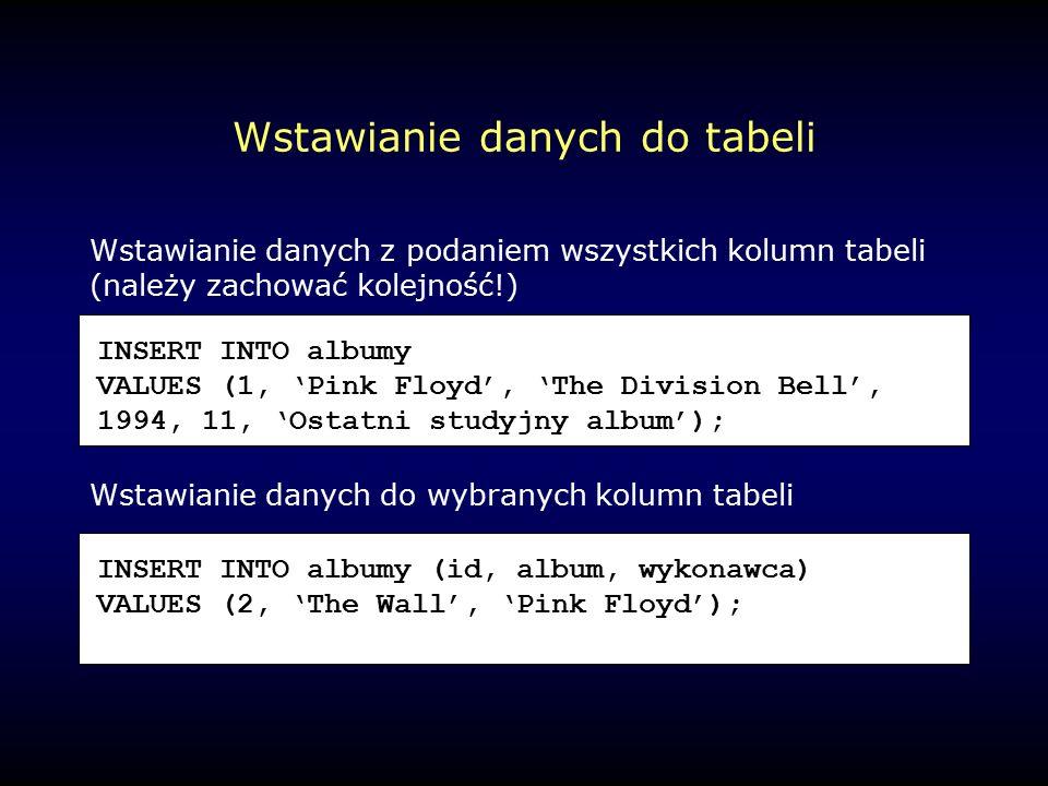 Wstawianie danych do tabeli Wstawianie danych z podaniem wszystkich kolumn tabeli (należy zachować kolejność!) Wstawianie danych do wybranych kolumn tabeli INSERT INTO albumy VALUES (1, 'Pink Floyd', 'The Division Bell', 1994, 11, 'Ostatni studyjny album'); INSERT INTO albumy (id, album, wykonawca) VALUES (2, 'The Wall', 'Pink Floyd');