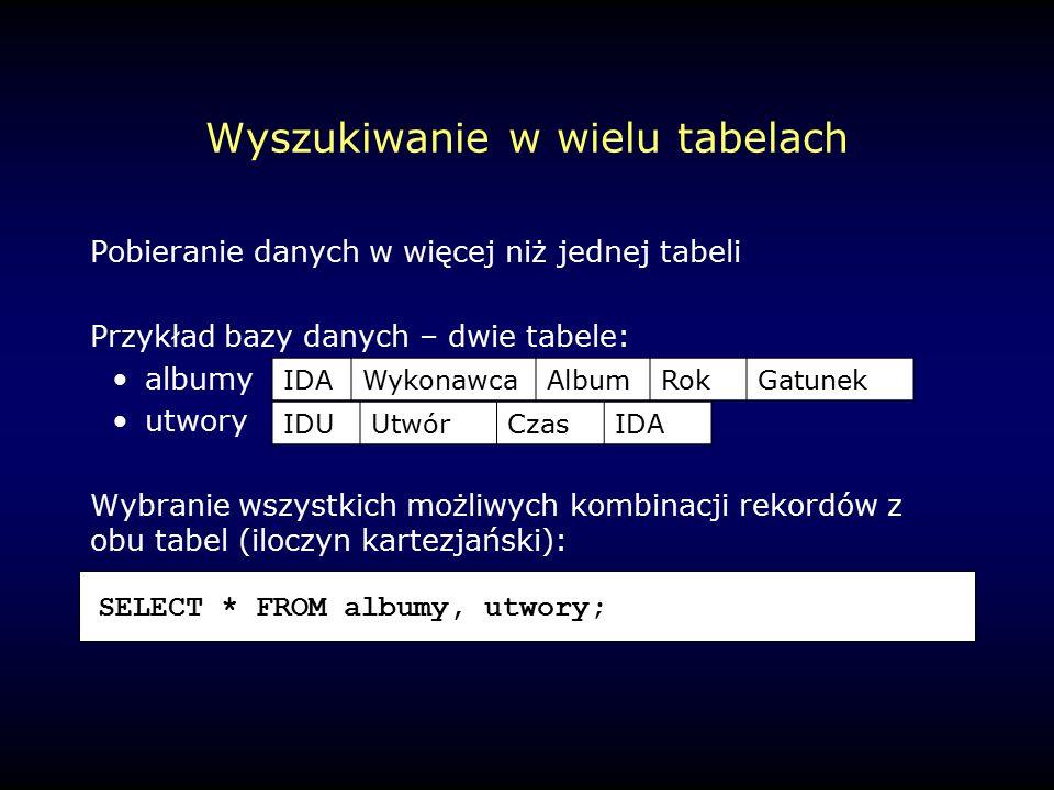Wyszukiwanie w wielu tabelach Pobieranie danych w więcej niż jednej tabeli Przykład bazy danych – dwie tabele: albumy utwory Wybranie wszystkich możliwych kombinacji rekordów z obu tabel (iloczyn kartezjański): IDAWykonawcaAlbumRokGatunek IDUUtwórCzasIDA SELECT * FROM albumy, utwory;