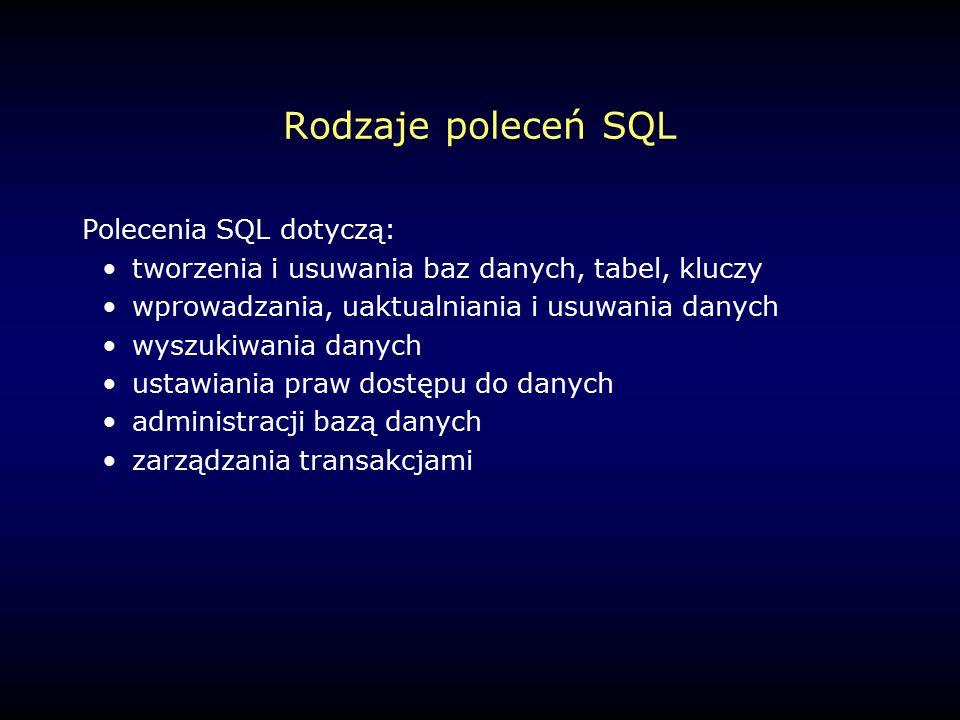 Rodzaje poleceń SQL Polecenia SQL dotyczą: tworzenia i usuwania baz danych, tabel, kluczy wprowadzania, uaktualniania i usuwania danych wyszukiwania danych ustawiania praw dostępu do danych administracji bazą danych zarządzania transakcjami