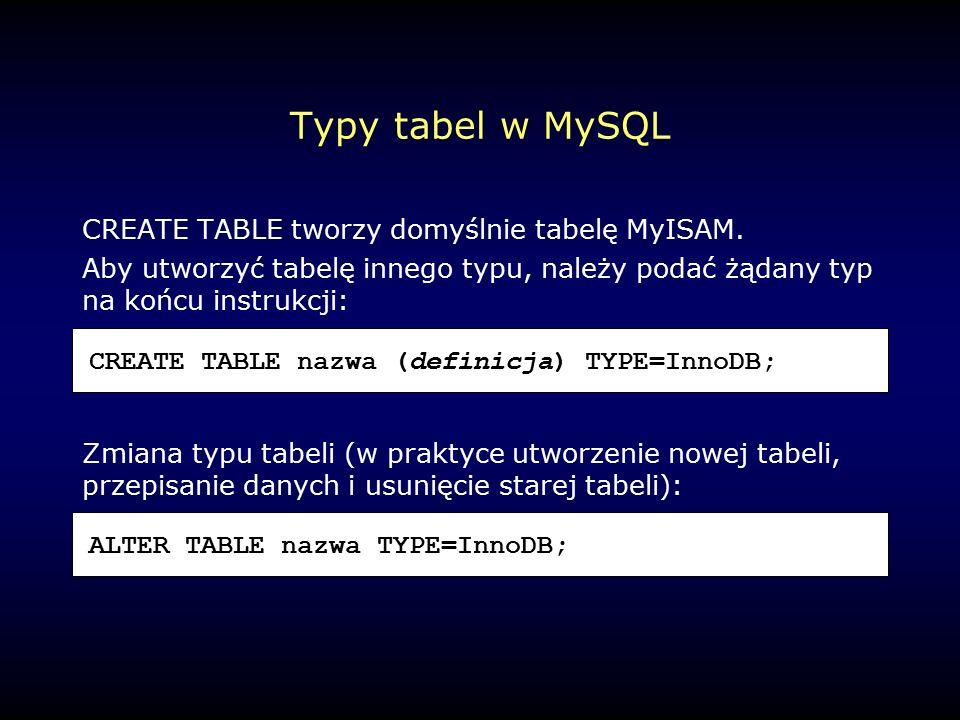 Typy tabel w MySQL CREATE TABLE tworzy domyślnie tabelę MyISAM.