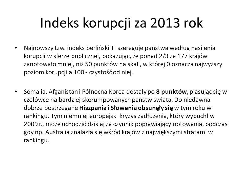 Indeks korupcji za 2013 rok Najnowszy tzw.