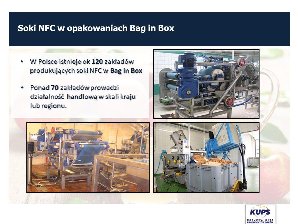 Soki NFC w opakowaniach Bag in Box W Polsce istnieje ok 120 zakładów produkujących soki NFC w Bag in Box W Polsce istnieje ok 120 zakładów produkujących soki NFC w Bag in Box Ponad 70 zakładów prowadzi działalność handlową w skali kraju lub regionu.