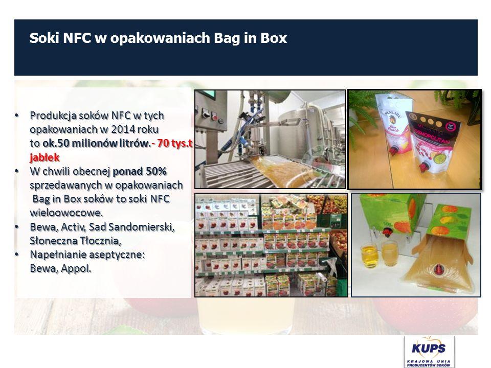 Soki NFC w opakowaniach Bag in Box Produkcja soków NFC w tych opakowaniach w 2014 roku to ok.50 milionów litrów.- 70 tys.t jabłek Produkcja soków NFC w tych opakowaniach w 2014 roku to ok.50 milionów litrów.- 70 tys.t jabłek W chwili obecnej ponad 50% sprzedawanych w opakowaniach Bag in Box soków to soki NFC wieloowocowe.