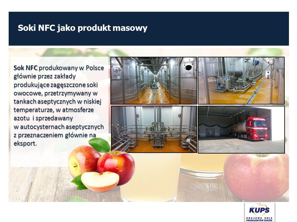 Soki NFC jako produkt masowy Sok NFC produkowany w Polsce głównie przez zakłady produkujące zagęszczone soki owocowe, przetrzymywany w tankach aseptycznych w niskiej temperaturze, w atmosferze azotu i sprzedawany w autocysternach aseptycznych z przeznaczeniem głównie na eksport z przeznaczeniem głównie na eksport.