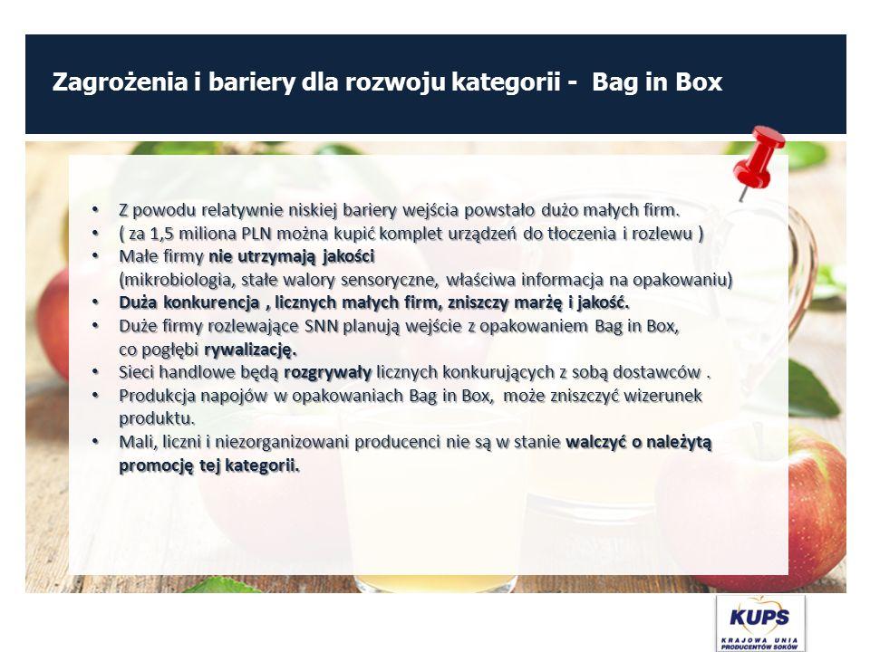 Zagrożenia i bariery dla rozwoju kategorii - Bag in Box Z powodu relatywnie niskiej bariery wejścia powstało dużo małych firm. Z powodu relatywnie nis