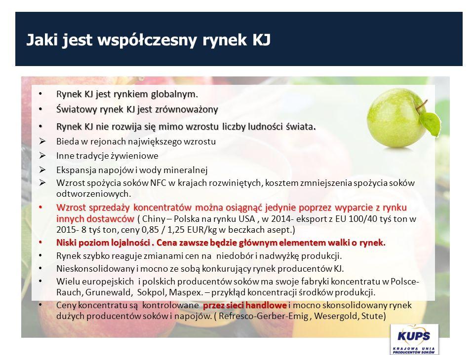 Jaki jest współczesny rynek KJ ynek KJ jest rynkiem globalnym. Rynek KJ jest rynkiem globalnym. Światowy rynek KJ jest zrównoważony Światowy rynek KJ