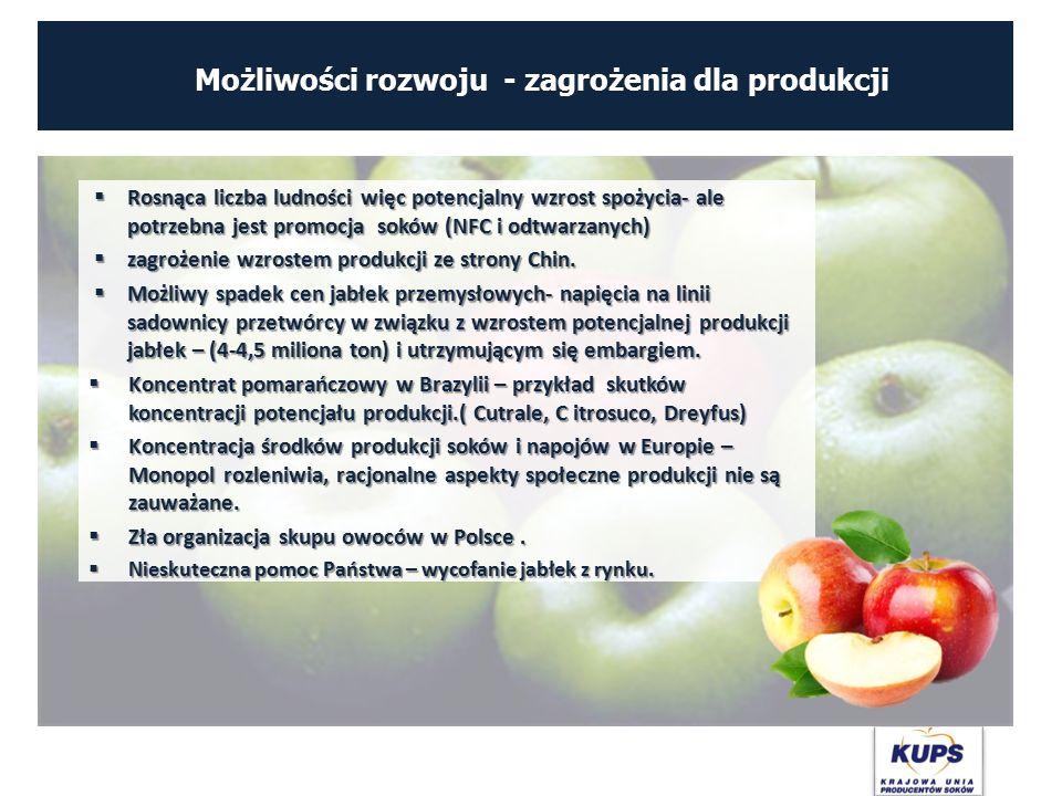 Możliwości rozwoju - zagrożenia dla produkcji  Rosnąca liczba ludności więc potencjalny wzrost spożycia- ale potrzebna jest promocja soków (NFC i odt