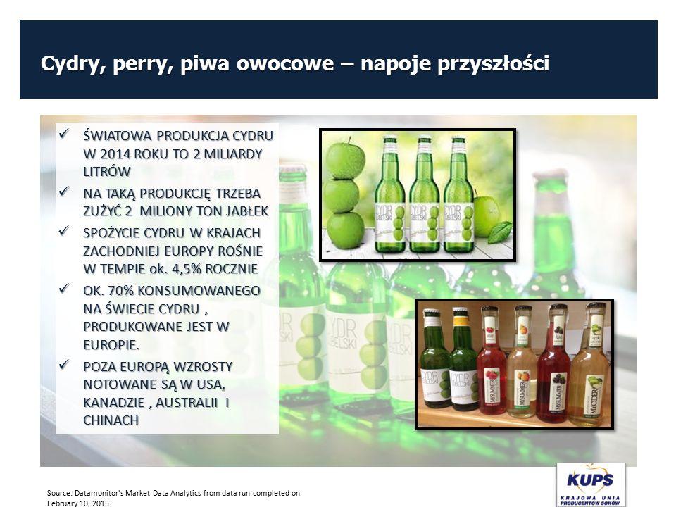 Cydry, perry, piwa owocowe – napoje przyszłości ŚWIATOWA PRODUKCJA CYDRU W 2014 ROKU TO 2 MILIARDY LITRÓW ŚWIATOWA PRODUKCJA CYDRU W 2014 ROKU TO 2 MI