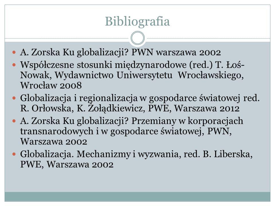 Bibliografia A. Zorska Ku globalizacji? PWN warszawa 2002 Współczesne stosunki międzynarodowe (red.) T. Łoś- Nowak, Wydawnictwo Uniwersytetu Wrocławsk