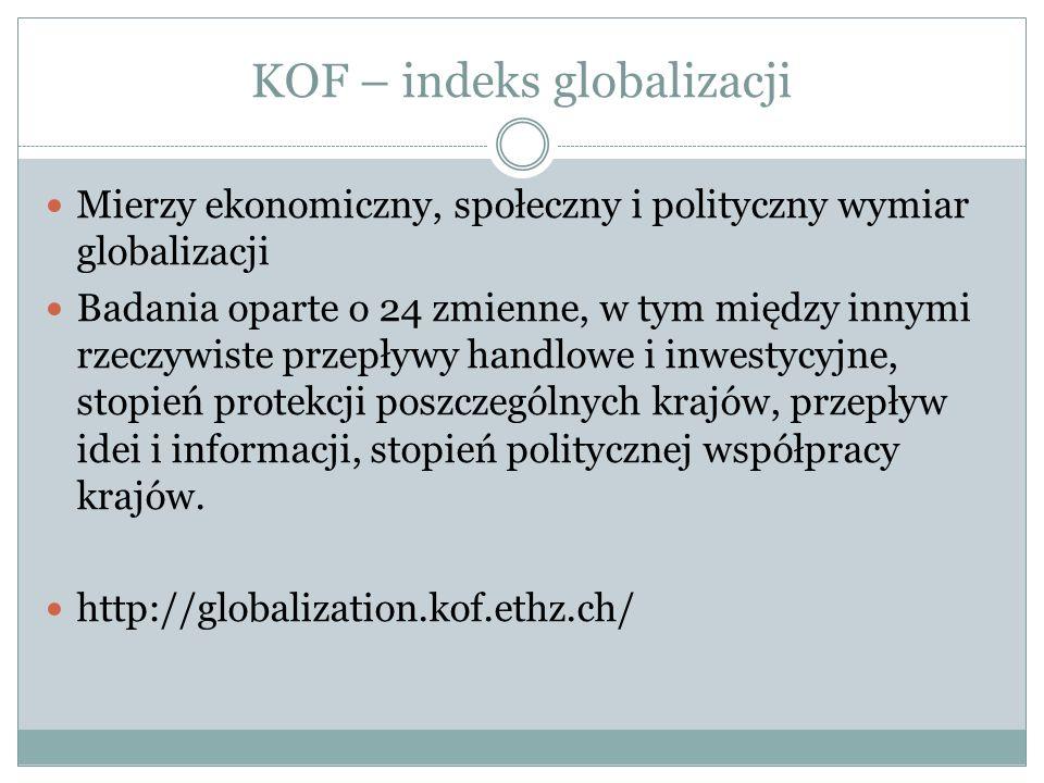 KOF – indeks globalizacji Mierzy ekonomiczny, społeczny i polityczny wymiar globalizacji Badania oparte o 24 zmienne, w tym między innymi rzeczywiste