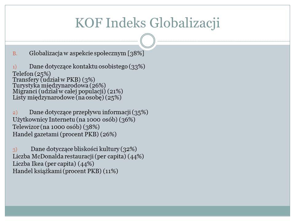 KOF Indeks Globalizacji B. Globalizacja w aspekcie społecznym [38%] 1) Dane dotyczące kontaktu osobistego (33%) Telefon (25%) Transfery (udział w PKB)