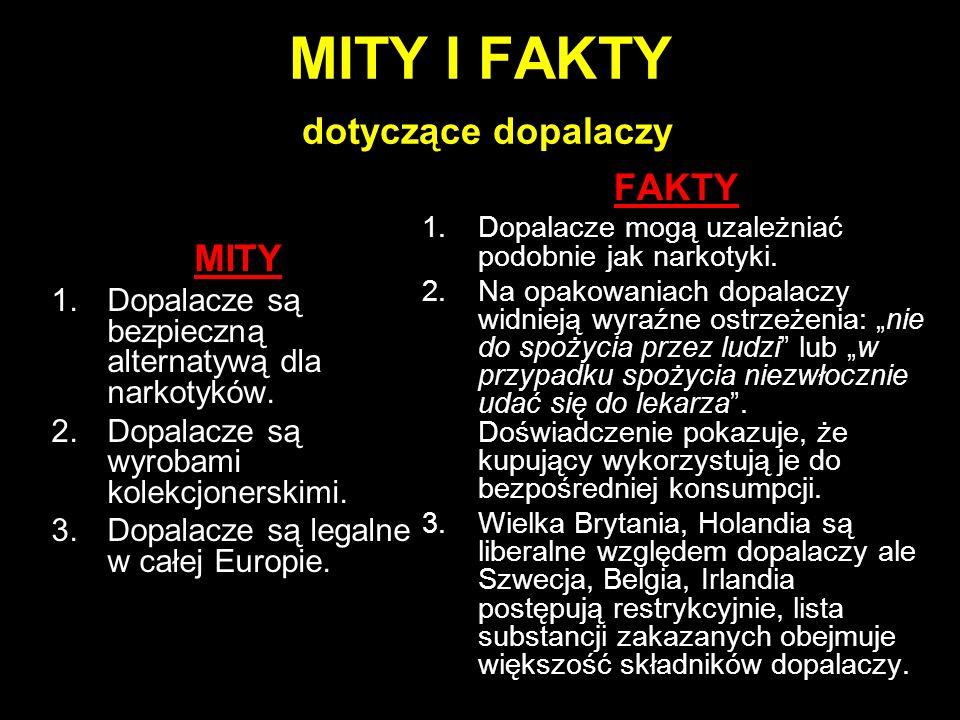 MITY I FAKTY dotyczące dopalaczy MITY 1.Dopalacze są bezpieczną alternatywą dla narkotyków.