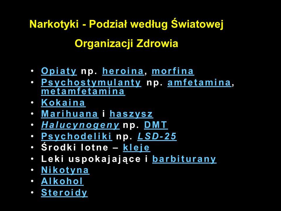 Narkotyki - Podział według Światowej Organizacji Zdrowia Opiaty np.