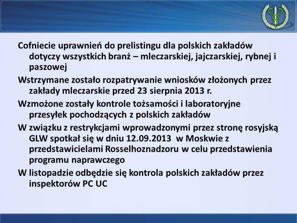 Cofniecie uprawnień do prelistingu dla polskich zakładów dotyczy wszystkich branż – mleczarskiej, jajczarskiej, rybnej i paszowej Wstrzymane zostało r