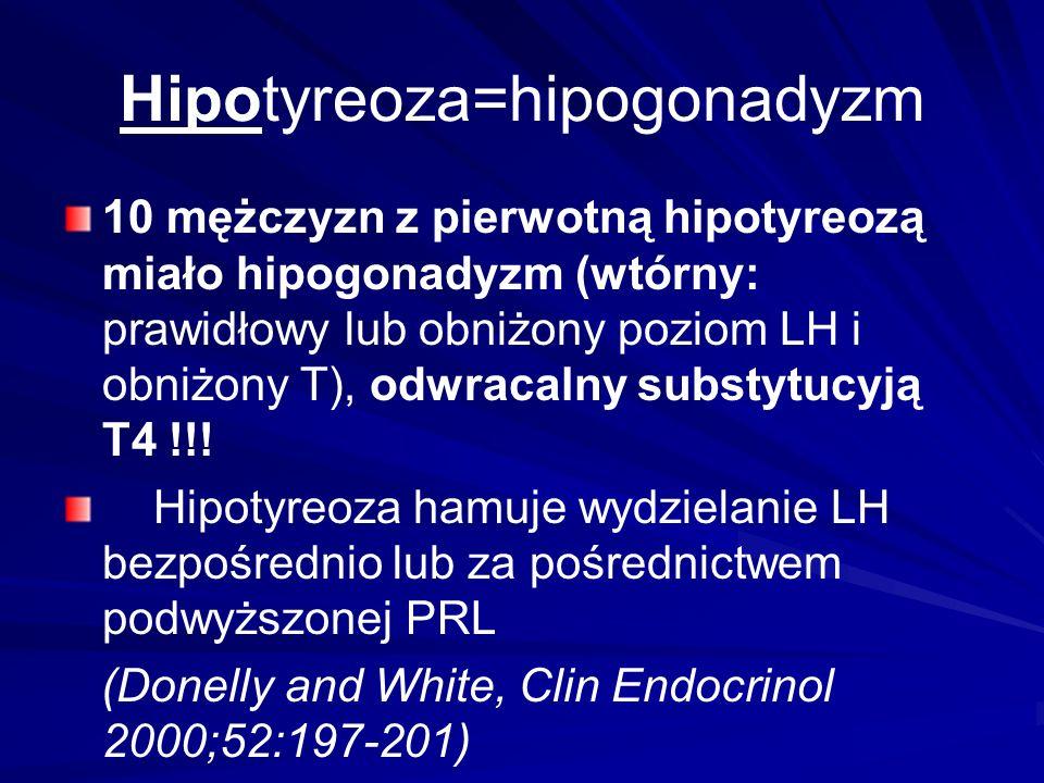 Hipotyreoza=hipogonadyzm 10 mężczyzn z pierwotną hipotyreozą miało hipogonadyzm (wtórny: prawidłowy lub obniżony poziom LH i obniżony T), odwracalny substytucyją T4 !!.
