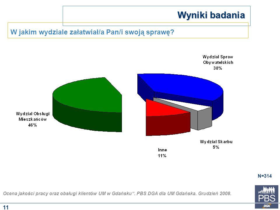 """Ocena jakości pracy oraz obsługi klientów UM w Gdańsku"""". PBS DGA dla UM Gdańska. Grudzień 2008. Wyniki badania N=314 W jakim wydziale załatwiał/a Pan/"""