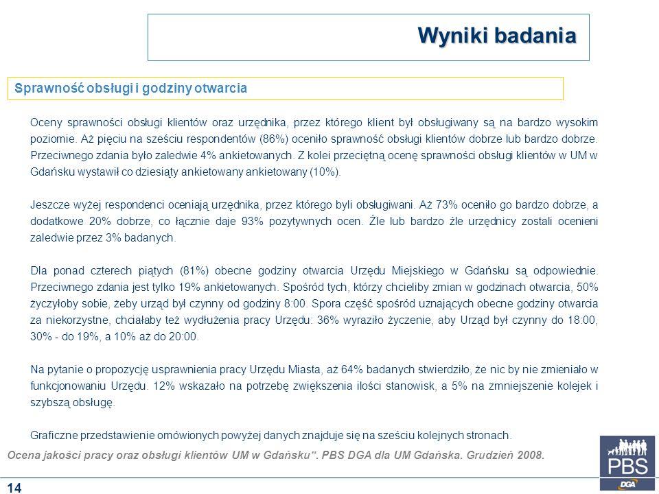 """Ocena jakości pracy oraz obsługi klientów UM w Gdańsku"""". PBS DGA dla UM Gdańska. Grudzień 2008. Oceny sprawności obsługi klientów oraz urzędnika, prze"""