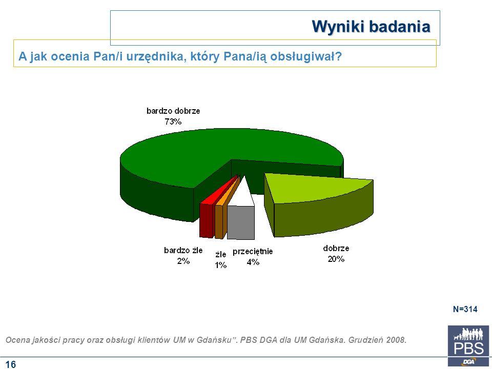 """Ocena jakości pracy oraz obsługi klientów UM w Gdańsku"""". PBS DGA dla UM Gdańska. Grudzień 2008. Wyniki badania N=314 A jak ocenia Pan/i urzędnika, któ"""
