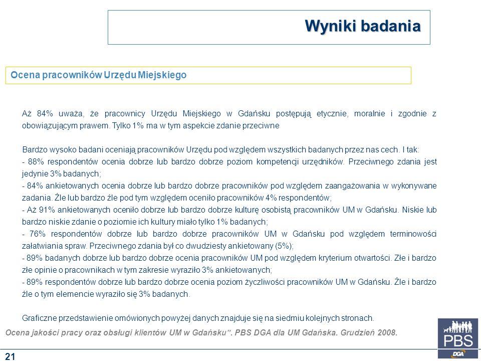 """Ocena jakości pracy oraz obsługi klientów UM w Gdańsku"""". PBS DGA dla UM Gdańska. Grudzień 2008. Aż 84% uważa, że pracownicy Urzędu Miejskiego w Gdańsk"""