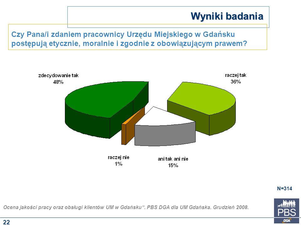 """Ocena jakości pracy oraz obsługi klientów UM w Gdańsku"""". PBS DGA dla UM Gdańska. Grudzień 2008. Wyniki badania N=314 Czy Pana/i zdaniem pracownicy Urz"""