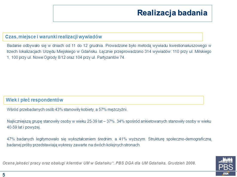 """Ocena jakości pracy oraz obsługi klientów UM w Gdańsku"""". PBS DGA dla UM Gdańska. Grudzień 2008. Badanie odbywało się w dniach od 11 do 12 grudnia. Pro"""