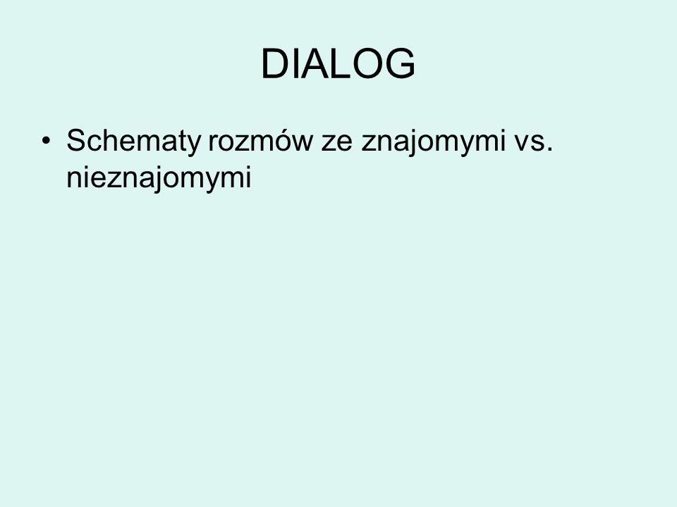 DIALOG Schematy rozmów ze znajomymi vs. nieznajomymi