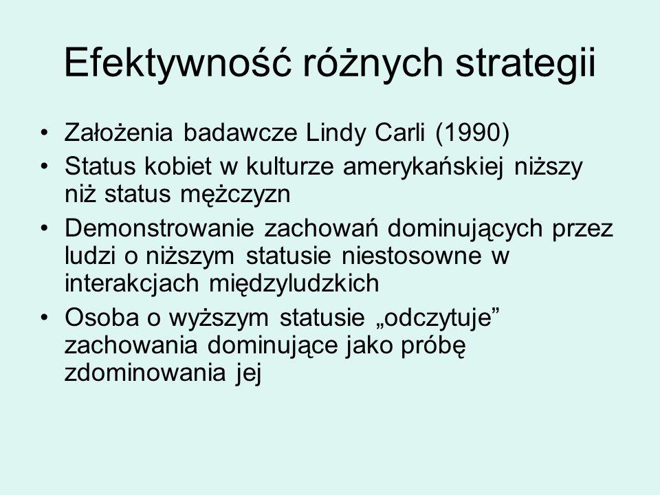 """Efektywność różnych strategii Założenia badawcze Lindy Carli (1990) Status kobiet w kulturze amerykańskiej niższy niż status mężczyzn Demonstrowanie zachowań dominujących przez ludzi o niższym statusie niestosowne w interakcjach międzyludzkich Osoba o wyższym statusie """"odczytuje zachowania dominujące jako próbę zdominowania jej"""