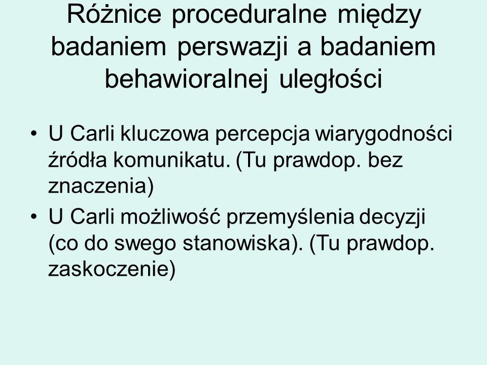 Różnice proceduralne między badaniem perswazji a badaniem behawioralnej uległości U Carli kluczowa percepcja wiarygodności źródła komunikatu.