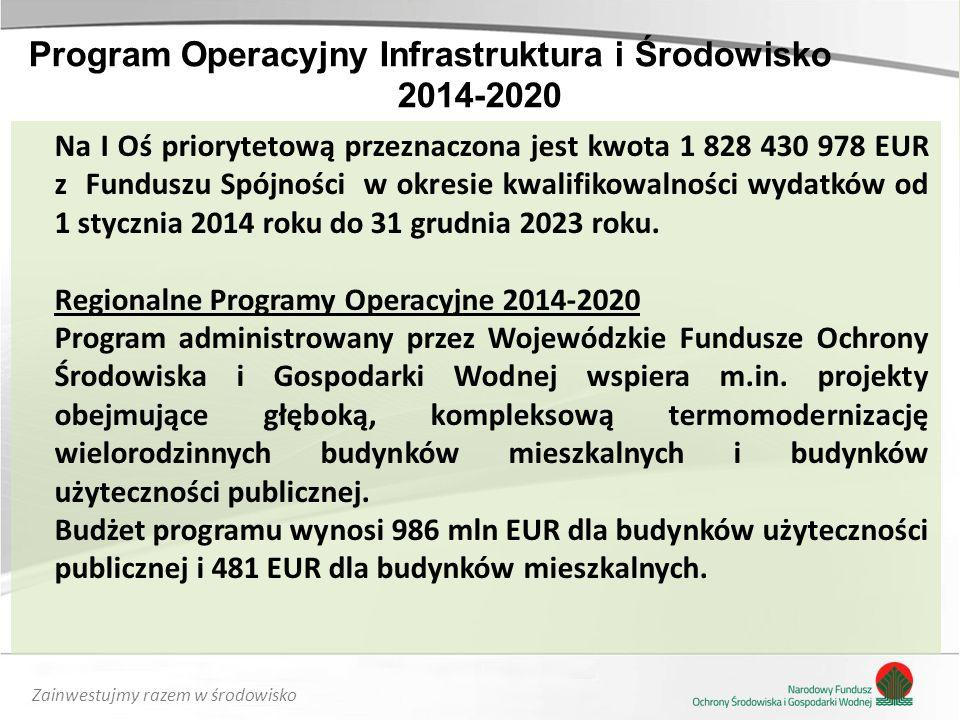 Zainwestujmy razem w środowisko Na I Oś priorytetową przeznaczona jest kwota 1 828 430 978 EUR z Funduszu Spójności w okresie kwalifikowalności wydatków od 1 stycznia 2014 roku do 31 grudnia 2023 roku.