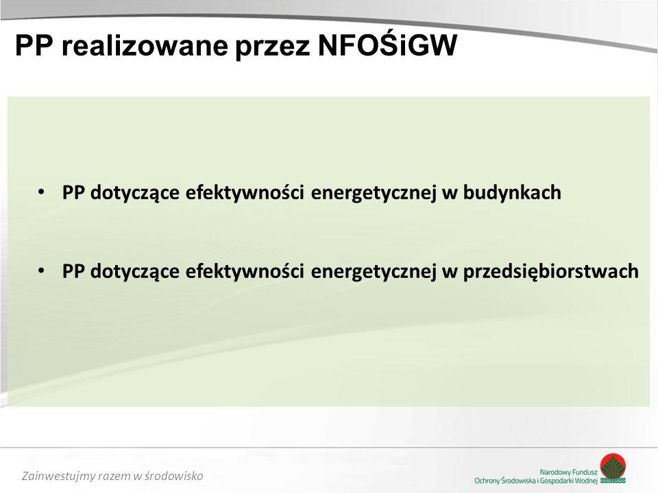 Zainwestujmy razem w środowisko PP dotyczące efektywności energetycznej w budynkach PP dotyczące efektywności energetycznej w przedsiębiorstwach PP realizowane przez NFOŚiGW