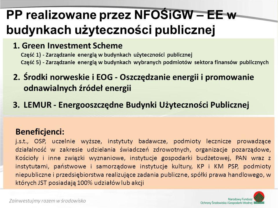 Zainwestujmy razem w środowisko 1.Green Investment Scheme Część 1) - Zarządzanie energią w budynkach użyteczności publicznej Część 5) - Zarządzanie energią w budynkach wybranych podmiotów sektora finansów publicznych 2.Środki norweskie i EOG - Oszczędzanie energii i promowanie odnawialnych źródeł energii 3.LEMUR - Energooszczędne Budynki Użyteczności Publicznej Beneficjenci: j.s.t., OSP, uczelnie wyższe, instytuty badawcze, podmioty lecznicze prowadzące działalność w zakresie udzielania świadczeń zdrowotnych, organizacje pozarządowe, Kościoły i inne związki wyznaniowe, instytucje gospodarki budżetowej, PAN wraz z instytutami, państwowe i samorządowe instytucje kultury, KP i KM PSP, podmioty niepubliczne i przedsiębiorstwa realizujące zadania publiczne, spółki prawa handlowego, w których JST posiadają 100% udziałów lub akcji PP realizowane przez NFOŚiGW – EE w budynkach użyteczności publicznej