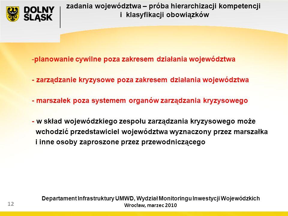 12 zadania województwa – próba hierarchizacji kompetencji i klasyfikacji obowiązków Departament Infrastruktury UMWD, Wydział Monitoringu Inwestycji Wojewódzkich Wrocław, marzec 2010 -planowanie cywilne poza zakresem działania województwa - zarządzanie kryzysowe poza zakresem działania województwa - marszałek poza systemem organów zarządzania kryzysowego - w skład wojewódzkiego zespołu zarządzania kryzysowego może wchodzić przedstawiciel województwa wyznaczony przez marszałka i inne osoby zaproszone przez przewodniczącego