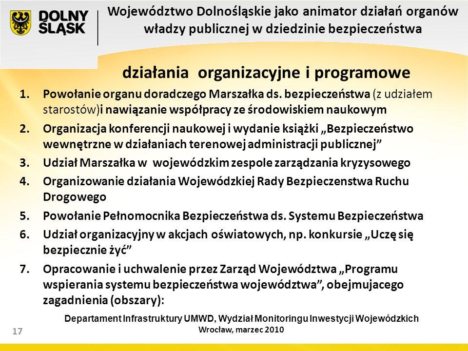 Województwo Dolnośląskie jako animator działań organów władzy publicznej w dziedzinie bezpieczeństwa 17 działania organizacyjne i programowe 1.Powołanie organu doradczego Marszałka ds.