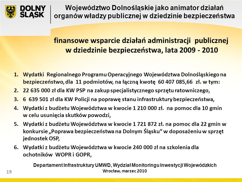 Województwo Dolnośląskie jako animator działań organów władzy publicznej w dziedzinie bezpieczeństwa 19 finansowe wsparcie działań administracji publicznej w dziedzinie bezpieczeństwa, lata 2009 - 2010 1.Wydatki Regionalnego Programu Operacyjnego Województwa Dolnośląskiego na bezpieczeństwo, dla 11 podmiotów, na łączną kwotę 60 407 085,66 zł.