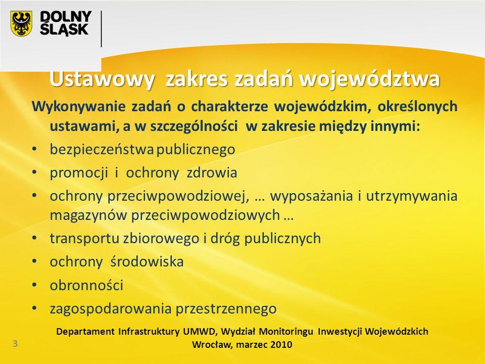 zadania województwa – próba hierarchizacji kompetencji i klasyfikacji obowiązków 4 Departament Infrastruktury UMWD, Wydział Monitoringu Inwestycji Wojewódzkich Wrocław, marzec 2010 ATRYBUTY PAŃSTWA IMPERIUM : (władza) - ustawodawcza - wykonawcza - sądownicza DOMINIUM: (układ funkcjonalny) zarządzanie i gospodarowanie mieniem publicznym w celu wykonywania zadań państwa + pobór danin p.