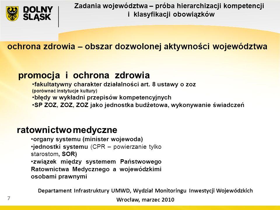 7 Departament Infrastruktury UMWD, Wydział Monitoringu Inwestycji Wojewódzkich Wrocław, marzec 2010 Zadania województwa – próba hierarchizacji kompetencji i klasyfikacji obowiązków promocja i ochrona zdrowia fakultatywny charakter działalności art.