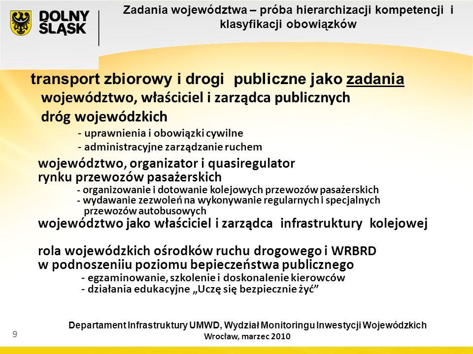 Województwo Dolnośląskie jako animator działań organów władzy publicznej w dziedzinie bezpieczeństwa 20 finansowe wsparcie działań administracji publicznej w dziedzinie bezpieczeństwa, lata 2009 – 2010 ciąg dalszy 7.