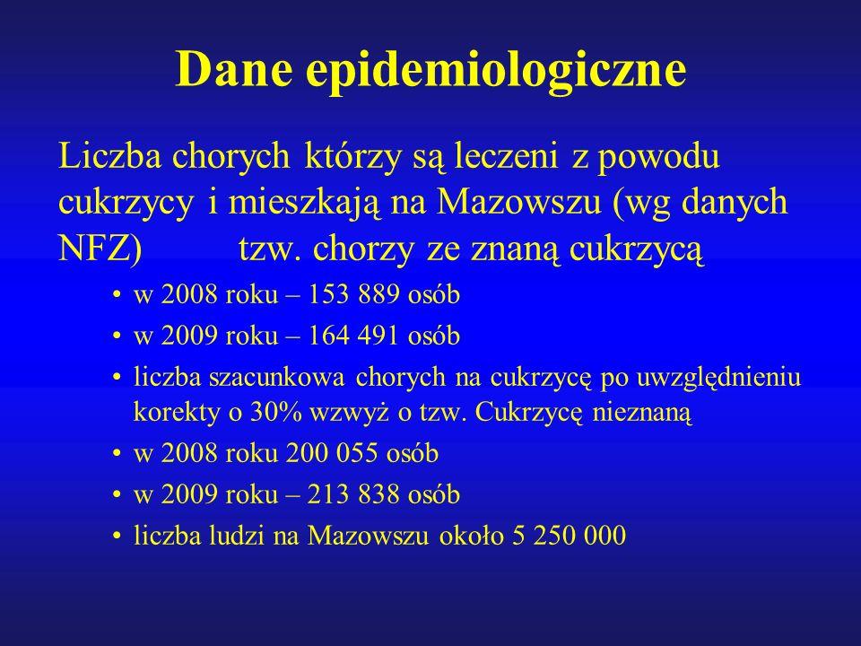 Dane epidemiologiczne Liczba chorych którzy są leczeni z powodu cukrzycy i mieszkają na Mazowszu (wg danych NFZ) tzw.